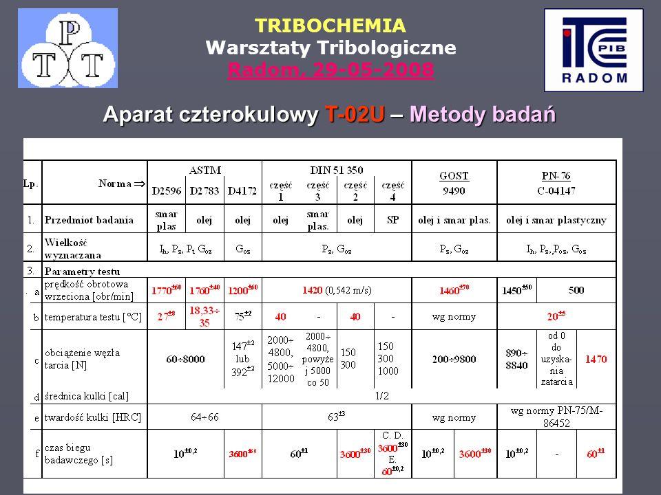 TRIBOCHEMIA Warsztaty Tribologiczne Radom, 29-05-2008 Aparat czterokulowy T-02U – Metody badań