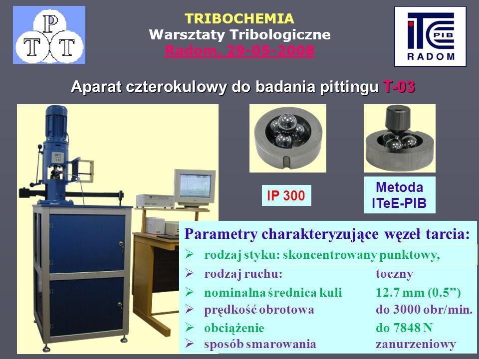 TRIBOCHEMIA Warsztaty Tribologiczne Radom, 29-05-2008 IP 300 Metoda ITeE-PIB Parametry charakteryzujące węzeł tarcia: rodzaj ruchu: toczny sposób smar