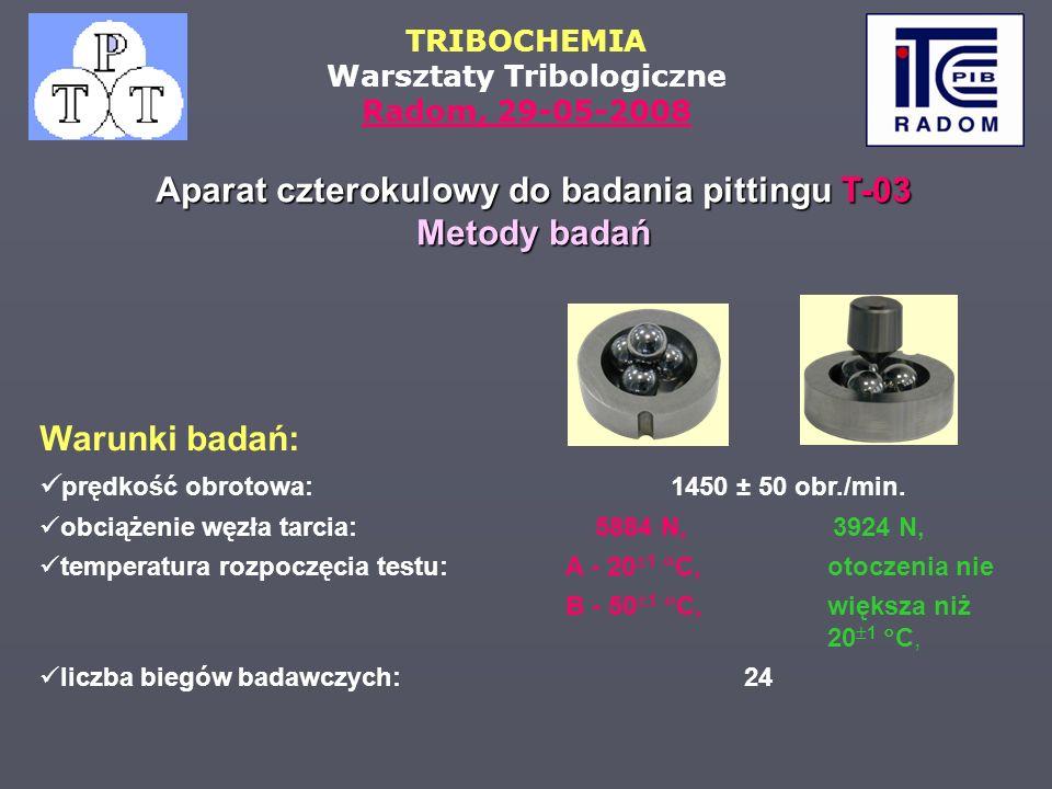 TRIBOCHEMIA Warsztaty Tribologiczne Radom, 29-05-2008 Warunki badań: prędkość obrotowa:1450 ± 50 obr./min. obciążenie węzła tarcia: 5884 N, 3924 N, te