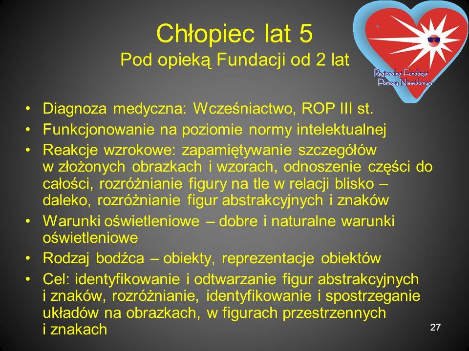 Chłopiec lat 5 Pod opieką Fundacji od 2 lat Diagnoza medyczna: Wcześniactwo, ROP III st. Funkcjonowanie na poziomie normy intelektualnej Reakcje wzrok