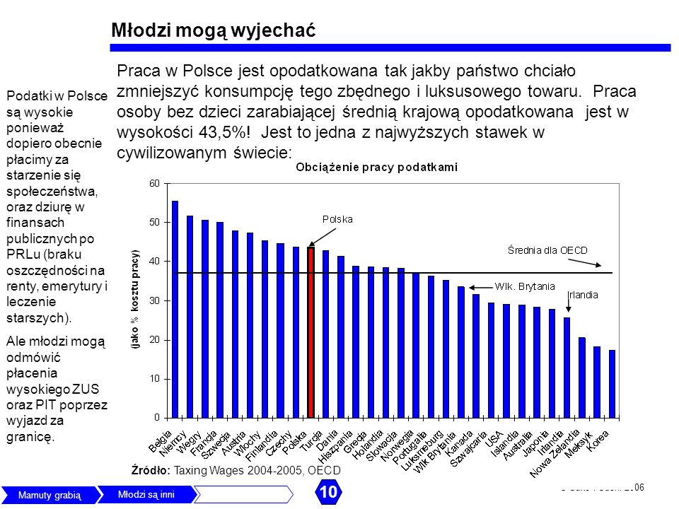 © Sake i Sushi 2006 Młodzi mogą wyjechać Praca w Polsce jest opodatkowana tak jakby państwo chciało zmniejszyć konsumpcję tego zbędnego i luksusowego