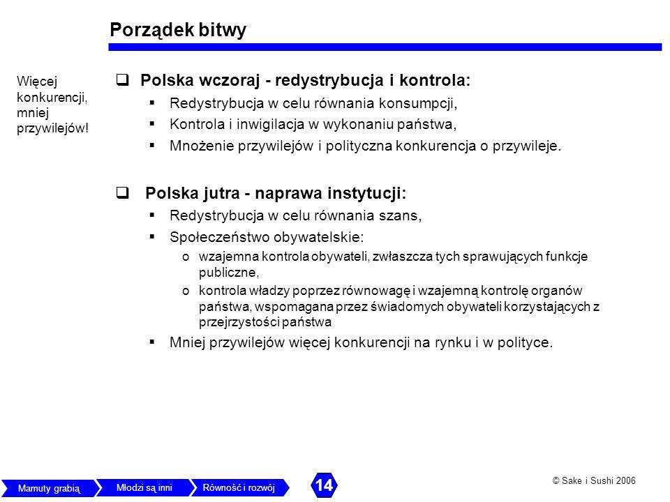 © Sake i Sushi 2006 Porządek bitwy Polska wczoraj - redystrybucja i kontrola: Redystrybucja w celu równania konsumpcji, Kontrola i inwigilacja w wykon