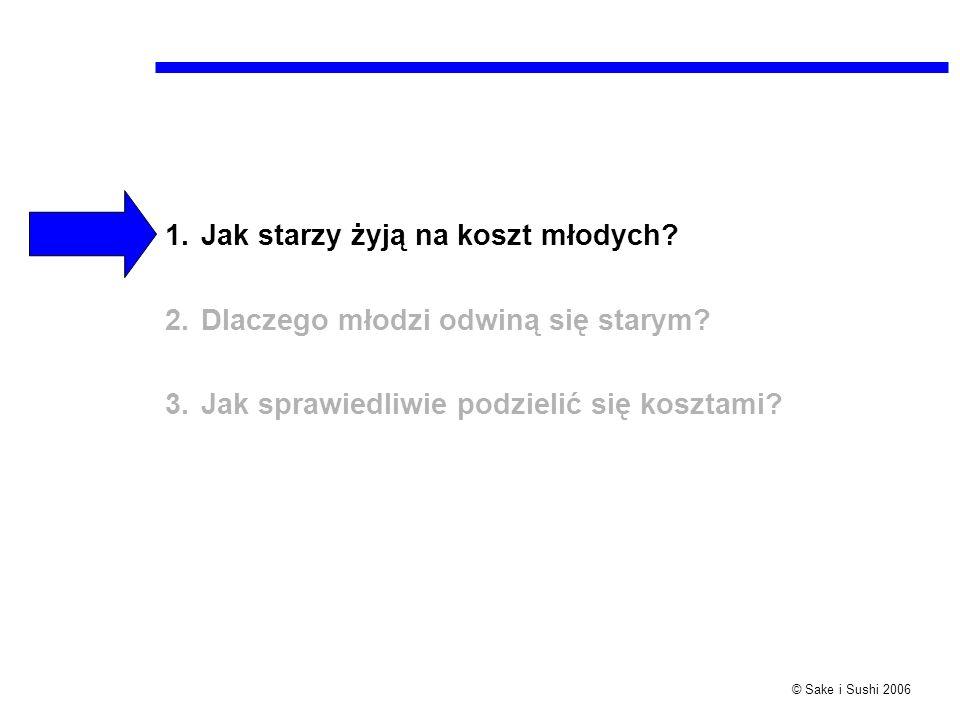 © Sake i Sushi 2006 Młodzi mogą wyjechać Praca w Polsce jest opodatkowana tak jakby państwo chciało zmniejszyć konsumpcję tego zbędnego i luksusowego towaru.