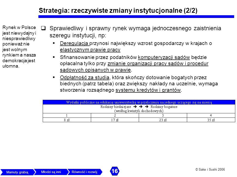© Sake i Sushi 2006 Strategia: rzeczywiste zmiany instytucjonalne (2/2) Sprawiedliwy i sprawny rynek wymaga jednoczesnego zaistnienia szeregu instytuc