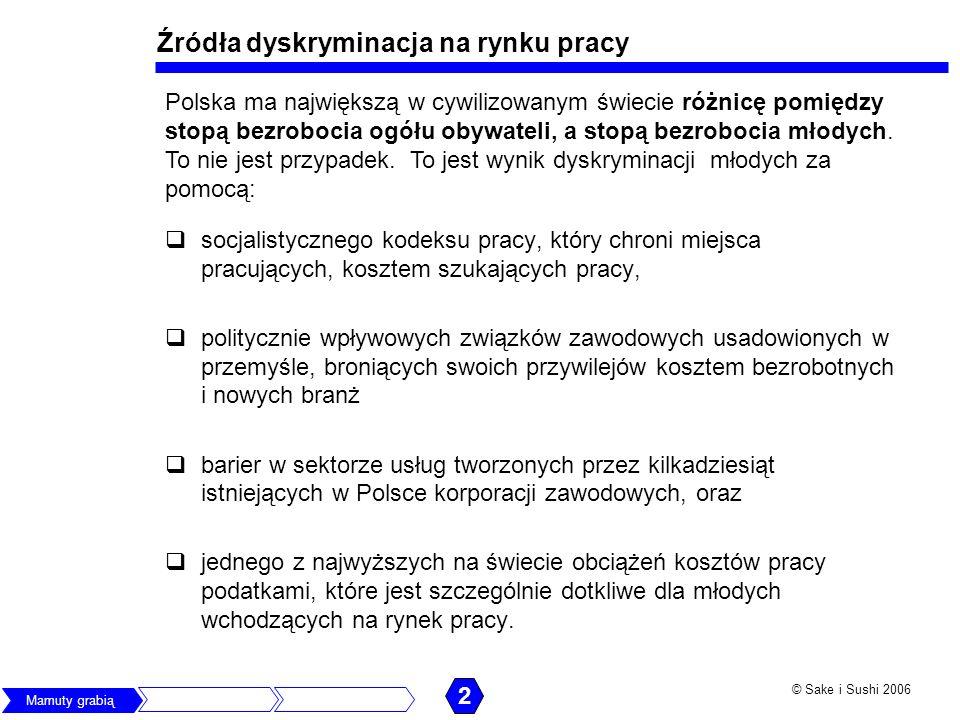 © Sake i Sushi 2006 Młodzi Polacy są bezrobotni częściej niż starzy Polacy 3 Mamuty grabią Młodzi są inniRówność i rozwój różnica!!.