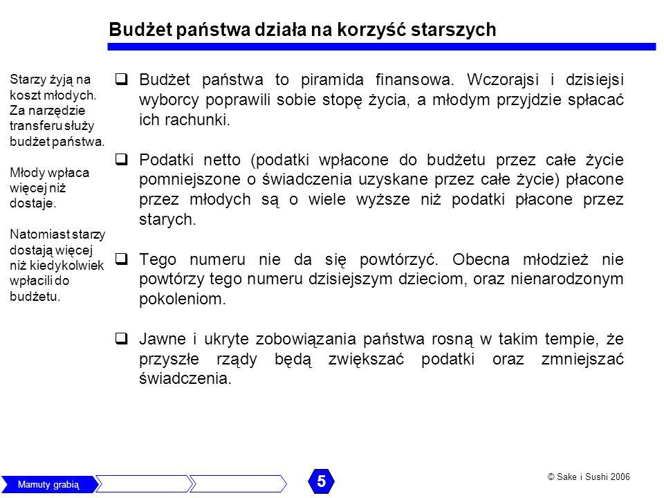 © Sake i Sushi 2006 Porządek bitwy Polska wczoraj - redystrybucja i kontrola: Redystrybucja w celu równania konsumpcji, Kontrola i inwigilacja w wykonaniu państwa, Mnożenie przywilejów i polityczna konkurencja o przywileje.
