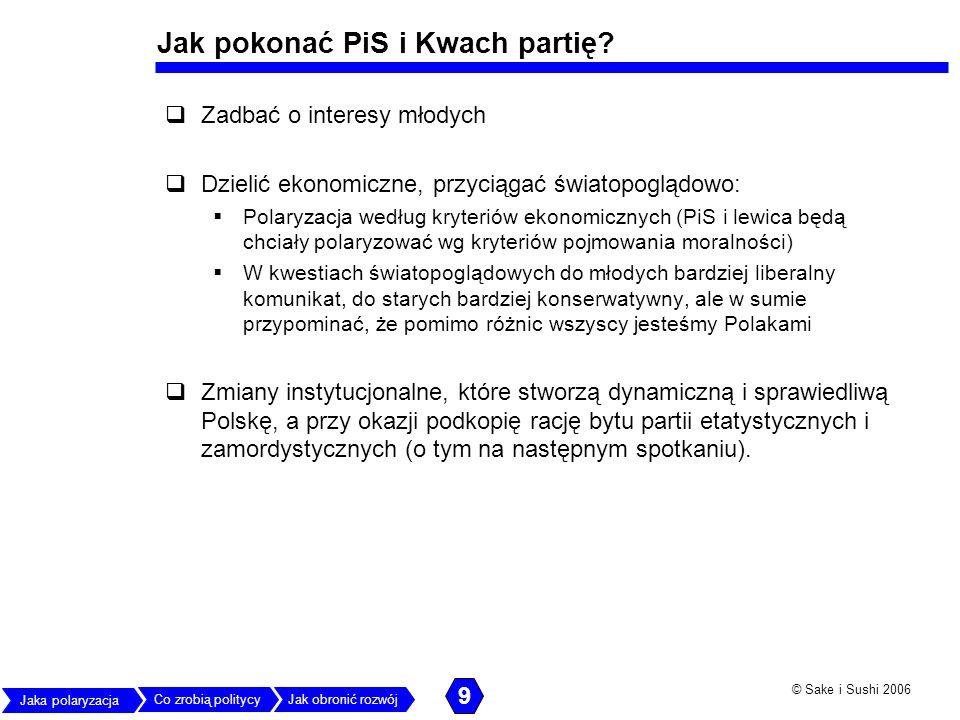 © Sake i Sushi 2006 Jak pokonać PiS i Kwach partię? Zadbać o interesy młodych Dzielić ekonomiczne, przyciągać światopoglądowo: Polaryzacja według kryt