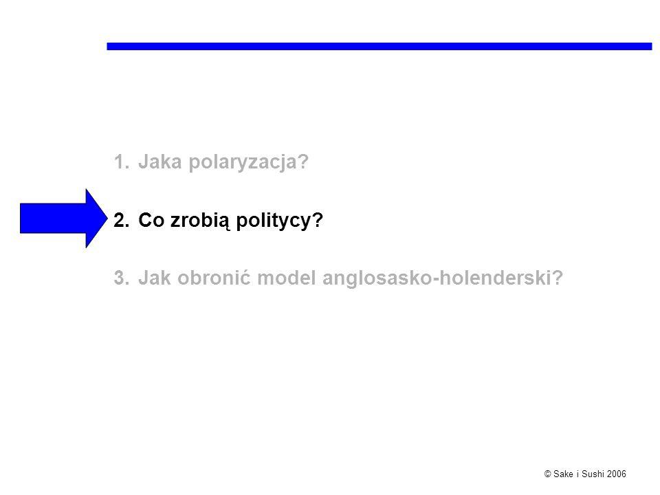 © Sake i Sushi 2006 1.Jaka polaryzacja? 2.Co zrobią politycy? 3.Jak obronić model anglosasko-holenderski?