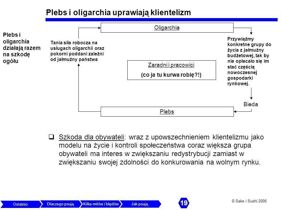 © Sake i Sushi 2006 Plebs i oligarchia uprawiają klientelizm Szkoda dla obywateli: wraz z upowszechnieniem klientelizmu jako modelu na życie i kontrol