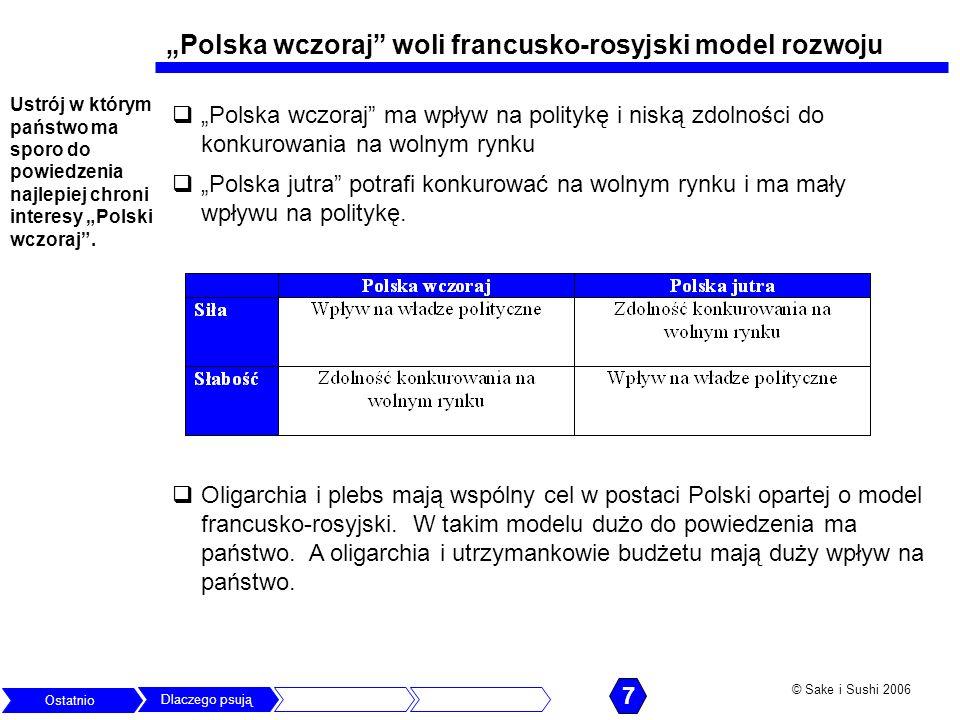 © Sake i Sushi 2006 Polska wczoraj ma wpływ na politykę i niską zdolności do konkurowania na wolnym rynku Polska jutra potrafi konkurować na wolnym ry