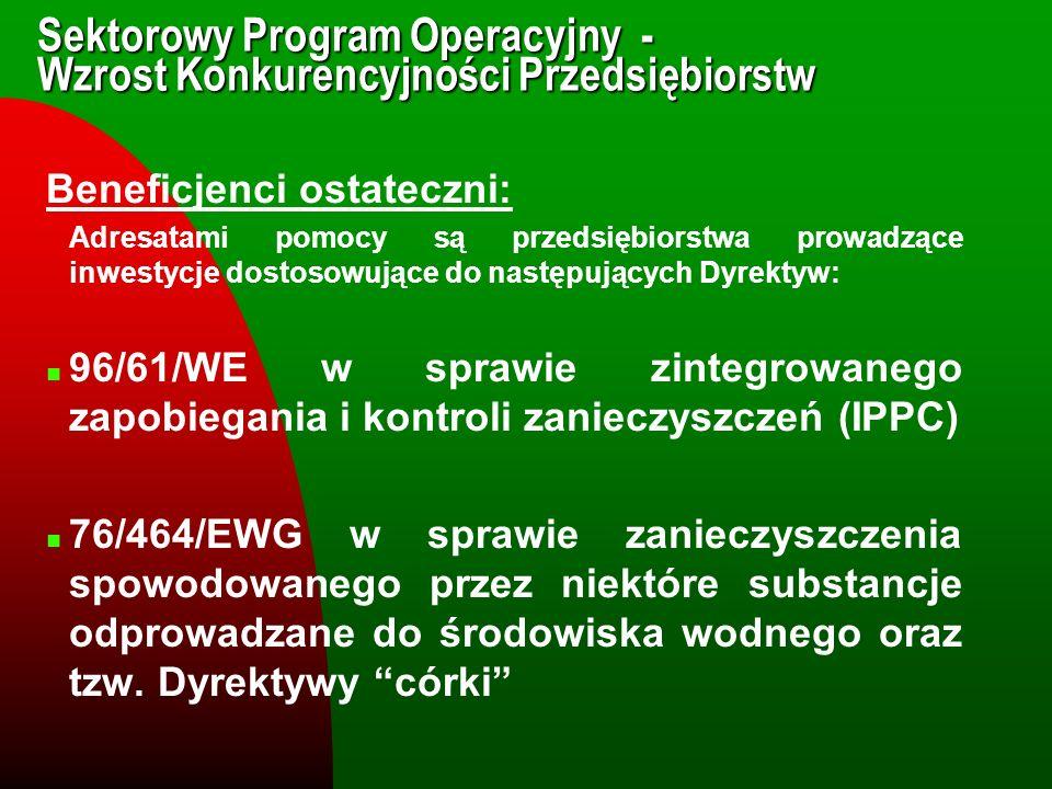 Sektorowy Program Operacyjny - Wzrost Konkurencyjności Przedsiębiorstw Beneficjenci ostateczni: Adresatami pomocy są przedsiębiorstwa prowadzące inwes