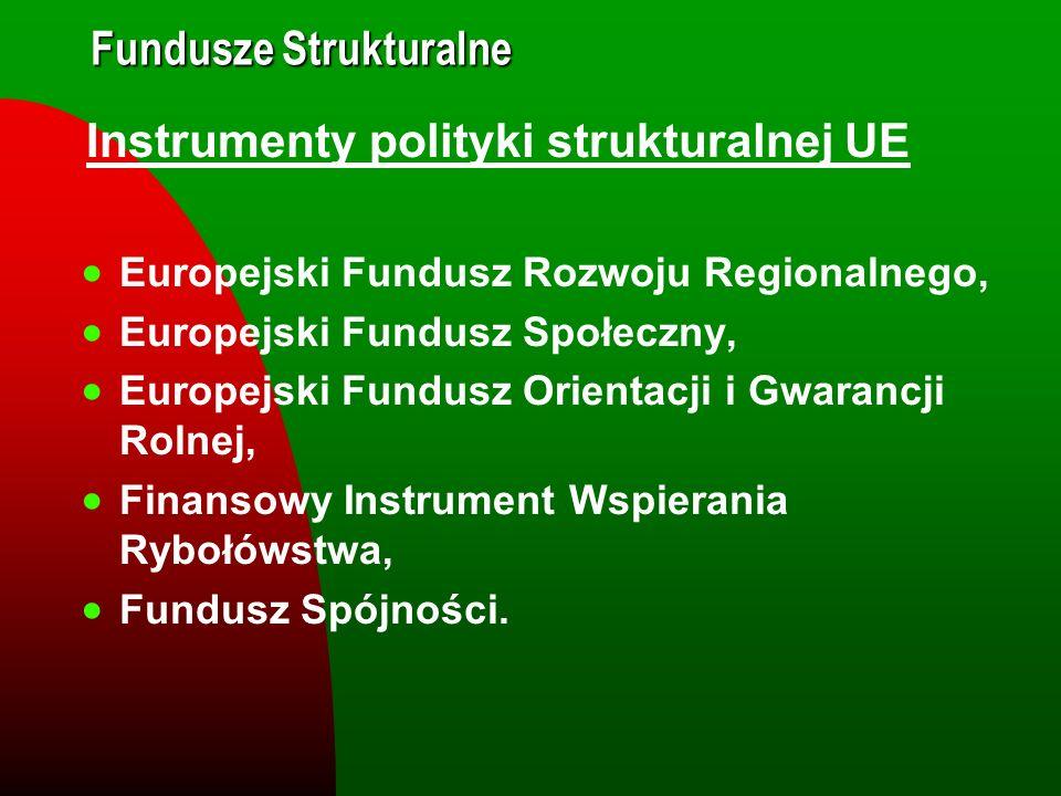 Fundusze Strukturalne Cele polityki spójności UE Cel 1: Wsparcie rozwoju i strukturalnego dostosowania regionów zacofanych Cel 2: Wsparcie ekonomiczne i społeczne przekształcenie obszarów mających problemy strukturtalne Cel 3: Zmniejszenie bezrobocia poprzez rozwój zasobów ludzkich w drodze szkoleń, kursów i odpowiednią politykę zatrudnienia