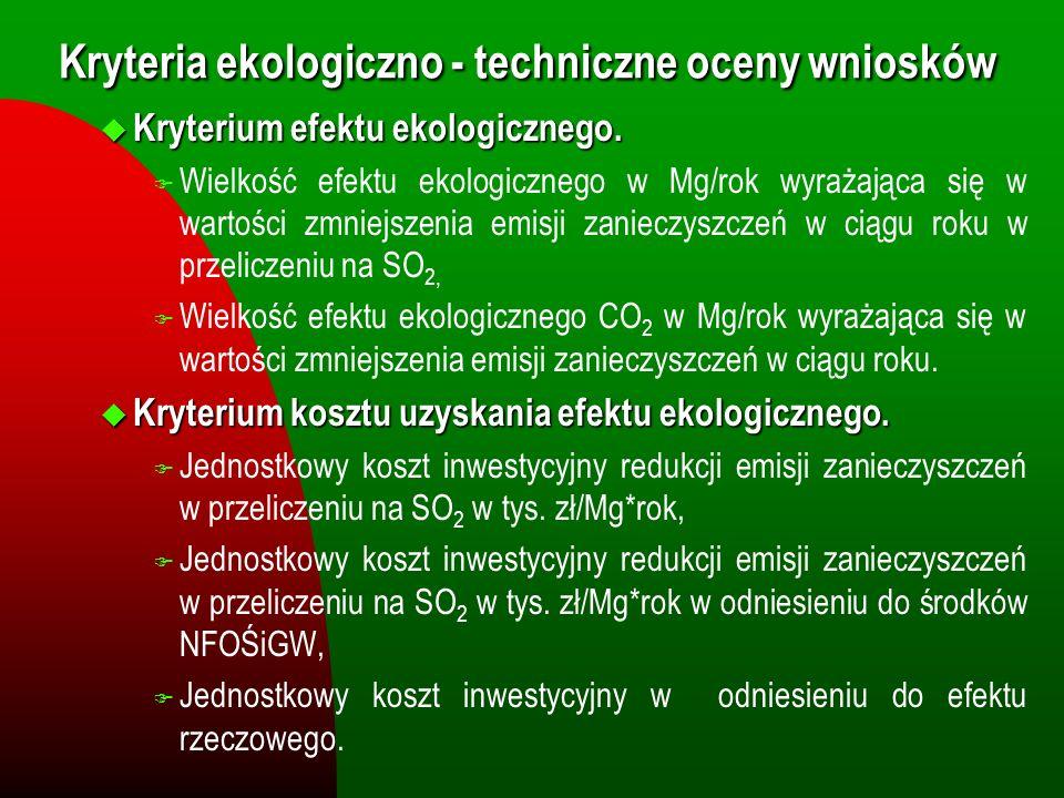 Kryteria ekologiczno - techniczne oceny wniosków u Kryterium efektu ekologicznego. F Wielkość efektu ekologicznego w Mg/rok wyrażająca się w wartości