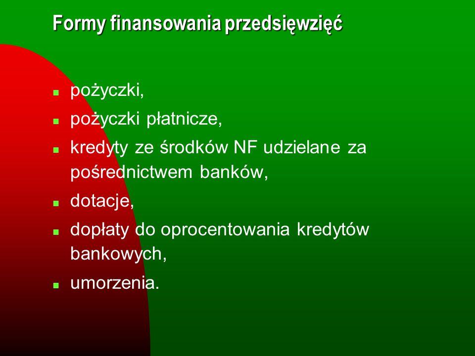 Formy finansowania przedsięwzięć n pożyczki, n pożyczki płatnicze, n kredyty ze środków NF udzielane za pośrednictwem banków, n dotacje, n dopłaty do