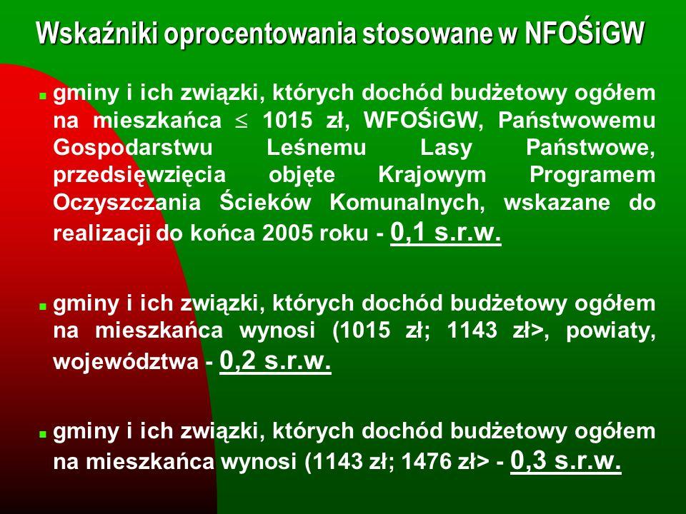 Wskaźniki oprocentowania stosowane w NFOŚiGW n gminy i ich związki, których dochód budżetowy ogółem na mieszkańca 1015 zł, WFOŚiGW, Państwowemu Gospod