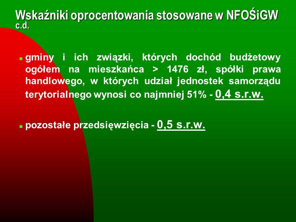 Wskaźniki oprocentowania stosowane w NFOŚiGW c.d. n gminy i ich związki, których dochód budżetowy ogółem na mieszkańca > 1476 zł, spółki prawa handlow