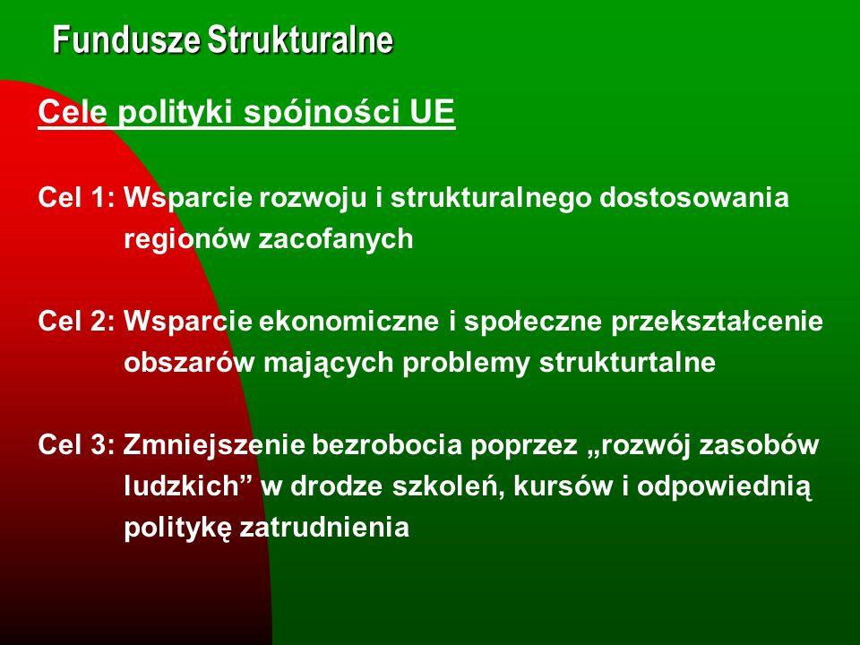 Fundusze Strukturalne Cele polityki spójności UE Cel 1: Wsparcie rozwoju i strukturalnego dostosowania regionów zacofanych Cel 2: Wsparcie ekonomiczne