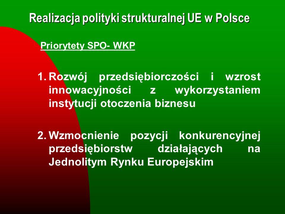 Realizacja polityki strukturalnej UE w Polsce Działania w ramach Priorytetu 2 Wzmocnienie konkurencyjnej pozycji przedsiębiorstw działających na Jednolitym Rynku Europejskim 2.1.Wzrost konkurencyjności małych i średnich przedsiębiorstw poprzez doradztwo 2.2.Wsparcie konkurencyjności produktowej i technologicznej przedsiębiorstw 2.3.Wzrost konkurencyjności małych i średnich przedsiębiorstw poprzez inwestycje 2.4.Wsparcie dla inwestycji w zakresie dostosowania przedsiębiorstw do wymogów ochrony środowiska