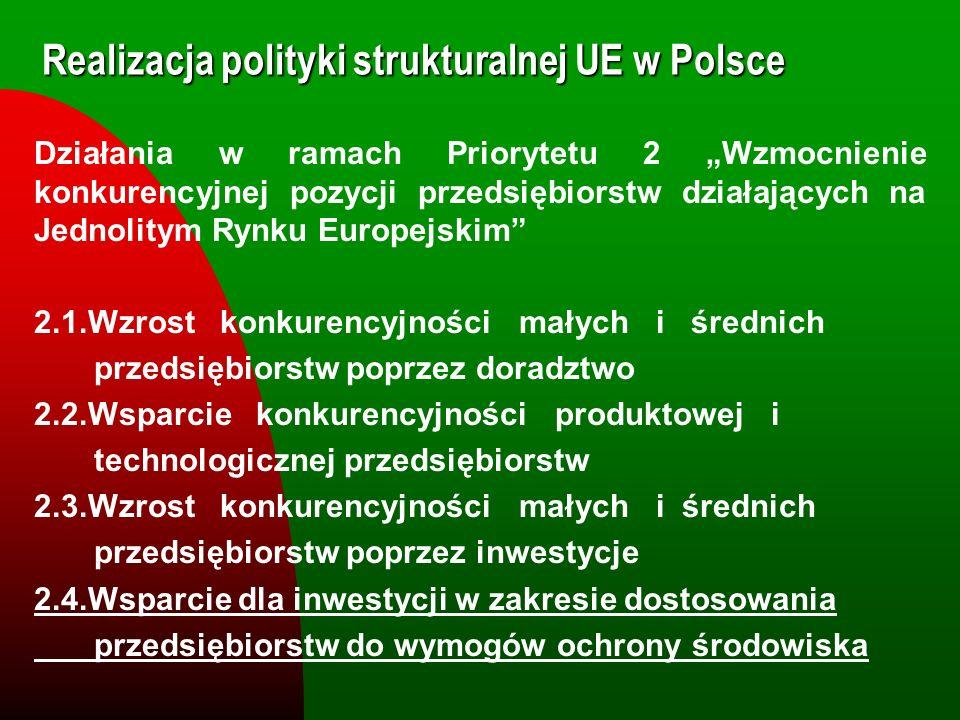 Realizacja polityki strukturalnej UE w Polsce Działania w ramach Priorytetu 2 Wzmocnienie konkurencyjnej pozycji przedsiębiorstw działających na Jedno