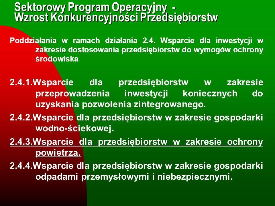 Sektorowy Program Operacyjny - Wzrost Konkurencyjności Przedsiębiorstw Rodzaje inwestycji finansowanych w ramach Poddziałania 2.4.3.
