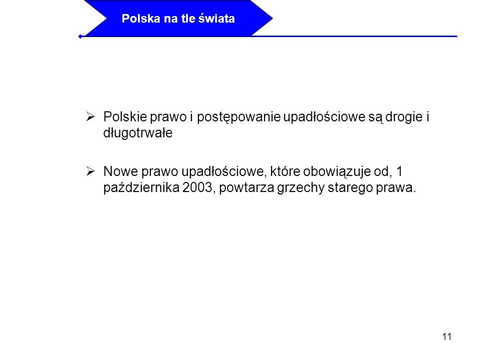11 Polskie prawo i postępowanie upadłościowe są drogie i długotrwałe Nowe prawo upadłościowe, które obowiązuje od, 1 października 2003, powtarza grzec