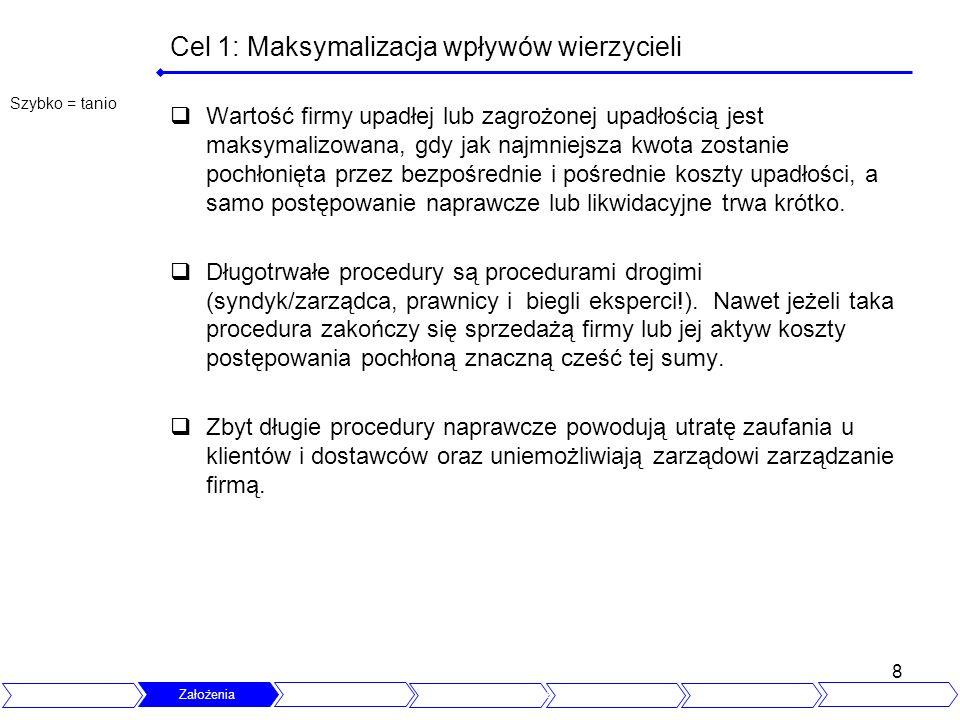 19 Ustabilizować kolejność zaspakajania wierzycieli Cel: Ustabilizować kolejność zaspakajania wierzycieli poprzez zlikwidowanie uprzywilejowanie Skarbu Państwa, oraz należności związanych ze stosunkiem pracy Uzasadnienie: Zmiana kolejności zaspakajania wierzytelności pomiędzy stanem kontynuacji działalności a stanem upadłości zwiększa ryzyko banków i zmniejsza ich skłonność do kredytowanie gospodarki W rezultacie aby bronić swój interes wierzyciele uprzywilejowani opóźniają bądź przyspieszają upadłość wbrew interesowi akcjonariuszy i wierzycieli nieuprzywilejowanych oraz wpływają na zarząd w celu podejmowania decyzji korzystnych dla nich ale szkodliwych dla wartości firm.