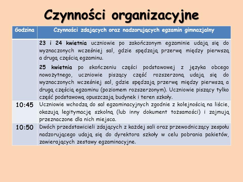 Czynności organizacyjne GodzinaCzynności zdających oraz nadzorujących egzamin gimnazjalny 23 i 24 kwietnia uczniowie po zakończonym egzaminie udają si