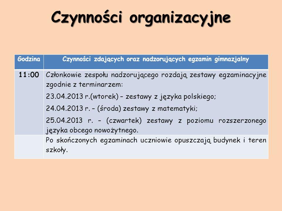 Czynności organizacyjne GodzinaCzynności zdających oraz nadzorujących egzamin gimnazjalny 11:00 Członkowie zespołu nadzorującego rozdają zestawy egzam