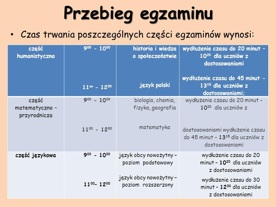 Przebieg egzaminu Czas trwania poszczególnych części egzaminów wynosi: część humanistyczna 9 00 - 10 00 11 oo - 12 30 historia i wiedza o społeczeństw