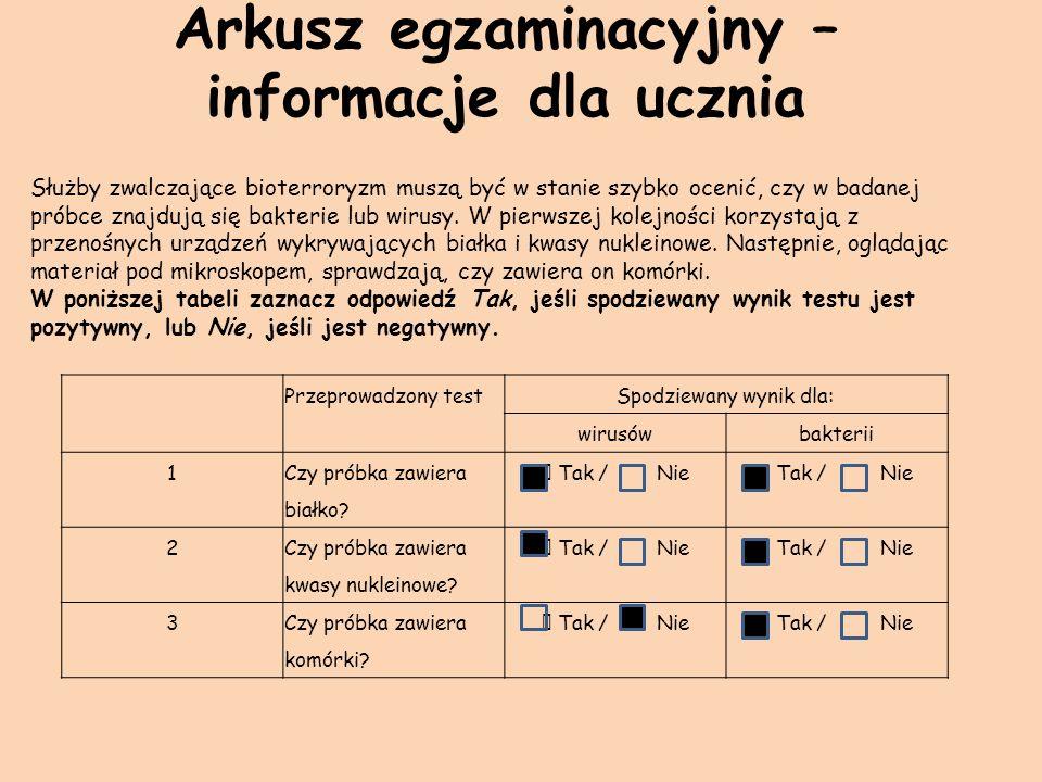 Arkusz egzaminacyjny – informacje dla ucznia Przeprowadzony testSpodziewany wynik dla: wirusówbakterii 1 Czy próbka zawiera białko?  Tak / Nie 2 Czy