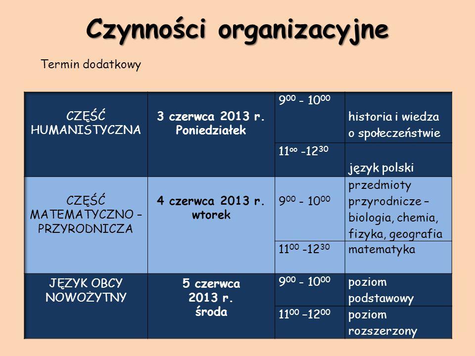 Czynności organizacyjne Termin dodatkowy
