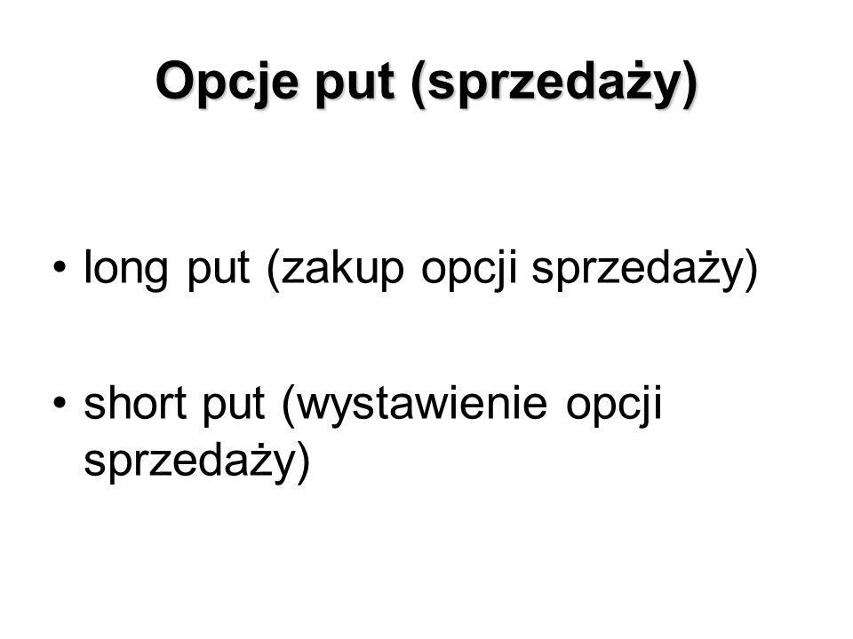Opcje put (sprzedaży) long put (zakup opcji sprzedaży) short put (wystawienie opcji sprzedaży)