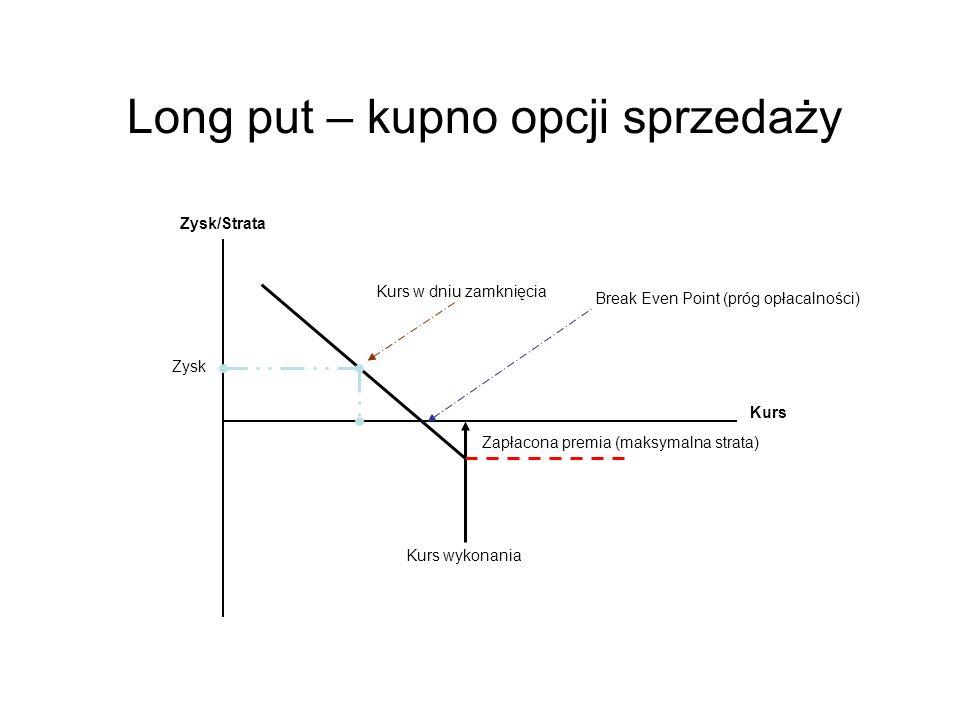 Zysk/Strata Kurs wykonania Kurs Long put – kupno opcji sprzedaży Zapłacona premia (maksymalna strata) Break Even Point (próg opłacalności) Zysk Kurs w