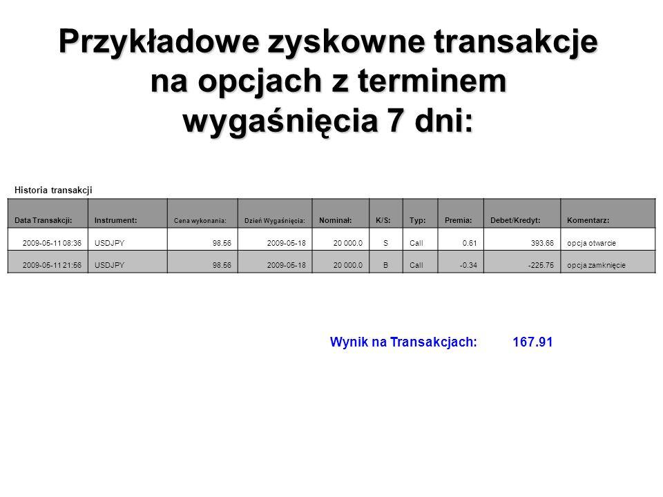 Przykładowe zyskowne transakcje na opcjach z terminem wygaśnięcia 7 dni: Historia transakcji Data Transakcji:Instrument: Cena wykonania:Dzień Wygaśnię