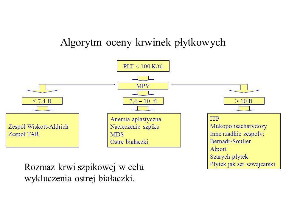 Algorytm oceny krwinek płytkowych PLT < 100 K/ul MPV < 7,4 fl7,4 – 10 fl Zespół Wiskott-Aldrich Zespół TAR > 10 fl ITP Mukopolisacharydozy Inne rzadki