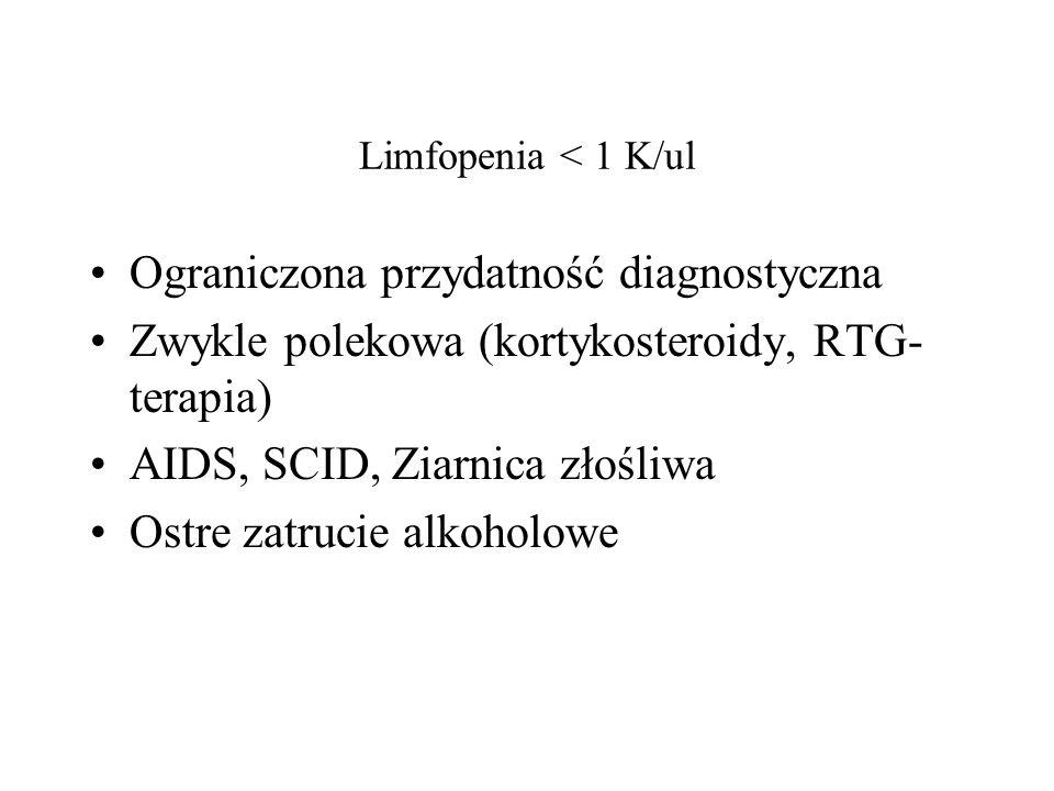 Limfopenia < 1 K/ul Ograniczona przydatność diagnostyczna Zwykle polekowa (kortykosteroidy, RTG- terapia) AIDS, SCID, Ziarnica złośliwa Ostre zatrucie