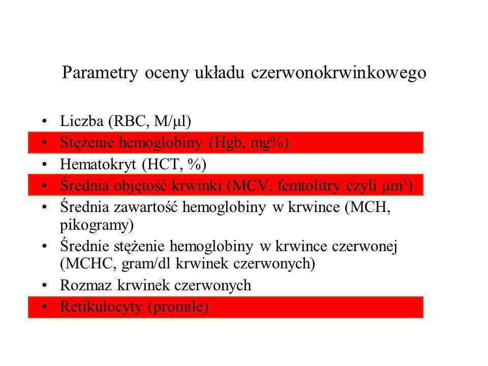 Parametry oceny układu czerwonokrwinkowego Liczba (RBC, M/μl) Stężenie hemoglobiny (Hgb, mg%) Hematokryt (HCT, %) Średnia objętość krwinki (MCV, femto