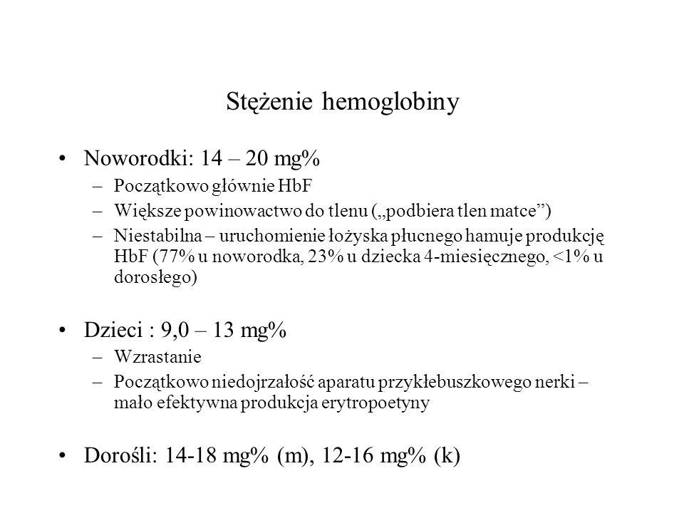 Stężenie hemoglobiny Noworodki: 14 – 20 mg% –Początkowo głównie HbF –Większe powinowactwo do tlenu (podbiera tlen matce) –Niestabilna – uruchomienie ł