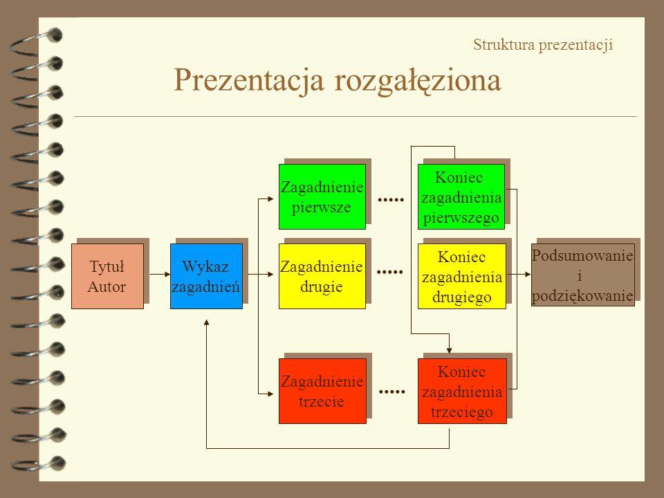 Struktura prezentacji Prezentacja liniowa Tytuł autor Tytuł autor Wykaz zagadnień Wykaz zagadnień Zagadnienie pierwsze Zagadnienie pierwsze Wykaz zaga