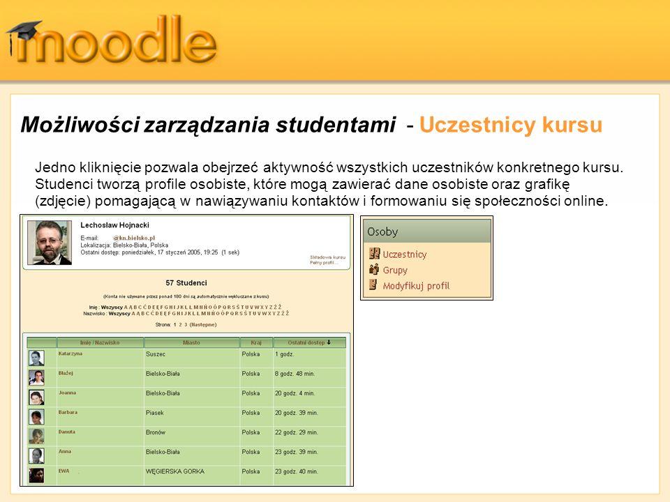 Możliwości zarządzania studentami - Uczestnicy kursu Jedno kliknięcie pozwala obejrzeć aktywność wszystkich uczestników konkretnego kursu. Studenci tw