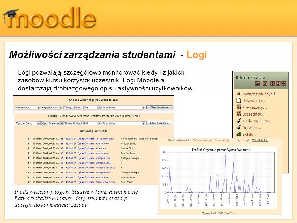 Możliwości zarządzania studentami - Logi Logi pozwalają szczegółowo monitorować kiedy i z jakich zasobów kursu korzystał uczestnik. Logi Moodlea dosta