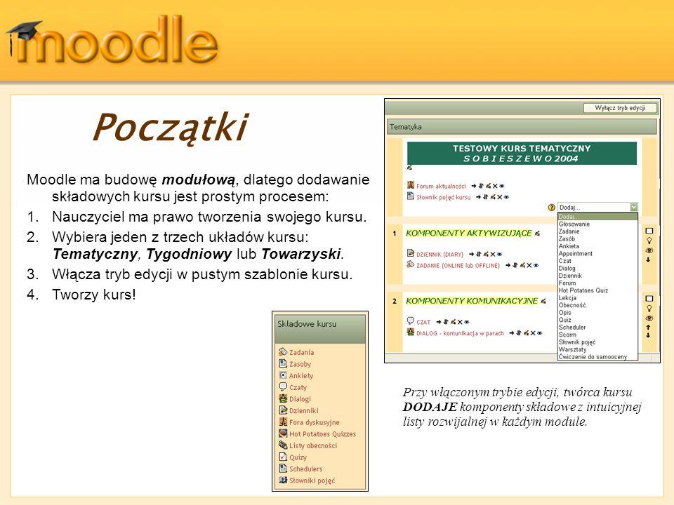 Początki Przy włączonym trybie edycji, twórca kursu DODAJE komponenty składowe z intuicyjnej listy rozwijalnej w każdym module. Moodle ma budowę moduł