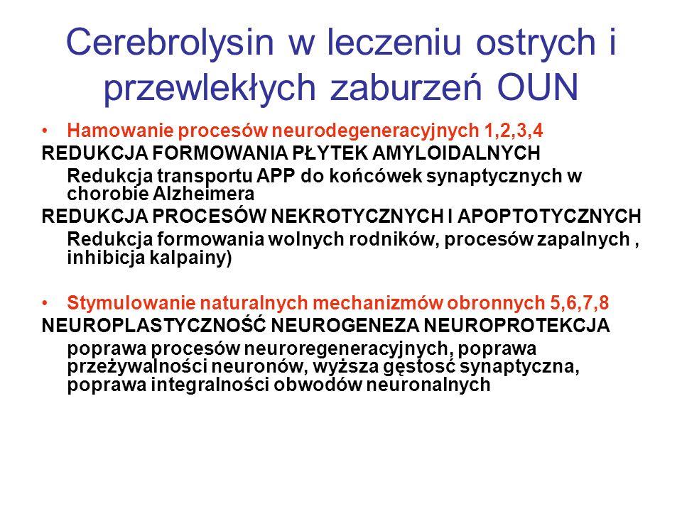 Cerebrolysin w leczeniu ostrych i przewlekłych zaburzeń OUN Hamowanie procesów neurodegeneracyjnych 1,2,3,4 REDUKCJA FORMOWANIA PŁYTEK AMYLOIDALNYCH R