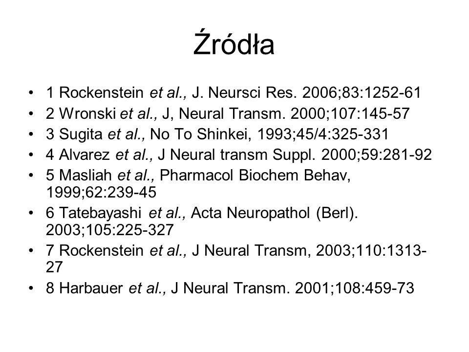 Źródła 1 Rockenstein et al., J. Neursci Res. 2006;83:1252-61 2 Wronski et al., J, Neural Transm. 2000;107:145-57 3 Sugita et al., No To Shinkei, 1993;