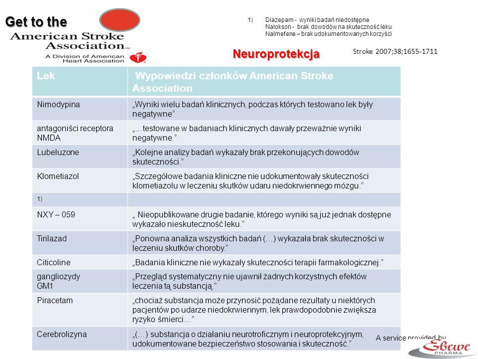 Get to the Neuroprotekcja Stroke 2007;38;1655-1711 Lek Wypowiedzi członków American Stroke Association NimodypinaWyniki wielu badań klinicznych, podcz