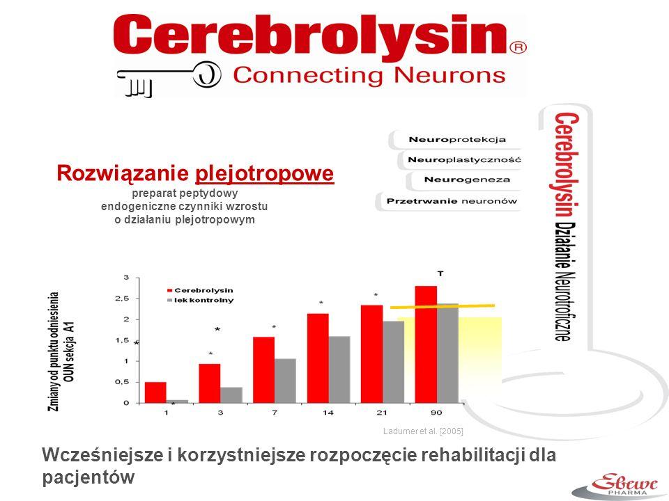 Rozwiązanie plejotropowe preparat peptydowy endogeniczne czynniki wzrostu o działaniu plejotropowym Wcześniejsze i korzystniejsze rozpoczęcie rehabili