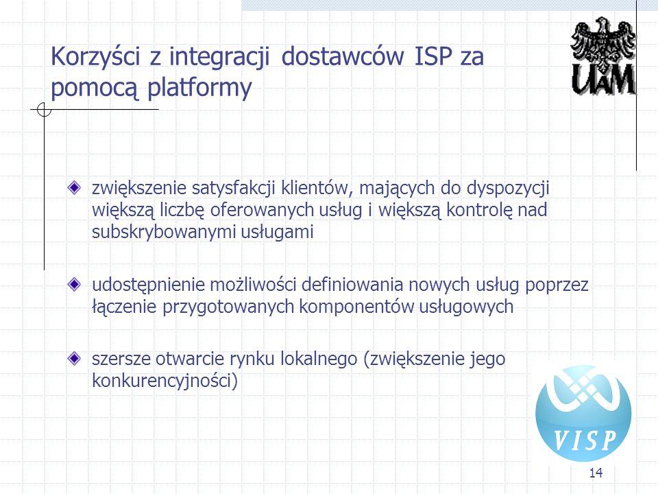 14 Korzyści z integracji dostawców ISP za pomocą platformy zwiększenie satysfakcji klientów, mających do dyspozycji większą liczbę oferowanych usług i