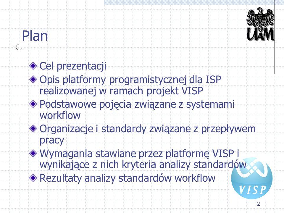 3 Cel prezentacji Przedstawienie obecnej sytuacji dotyczącej organizacji i standardów workflow na bazie doświadczeń uzyskanych w trakcie realizacji projektu IST VISP (Virtual ISP) Przedstawienie platformy integracji dostawców usług internetowych