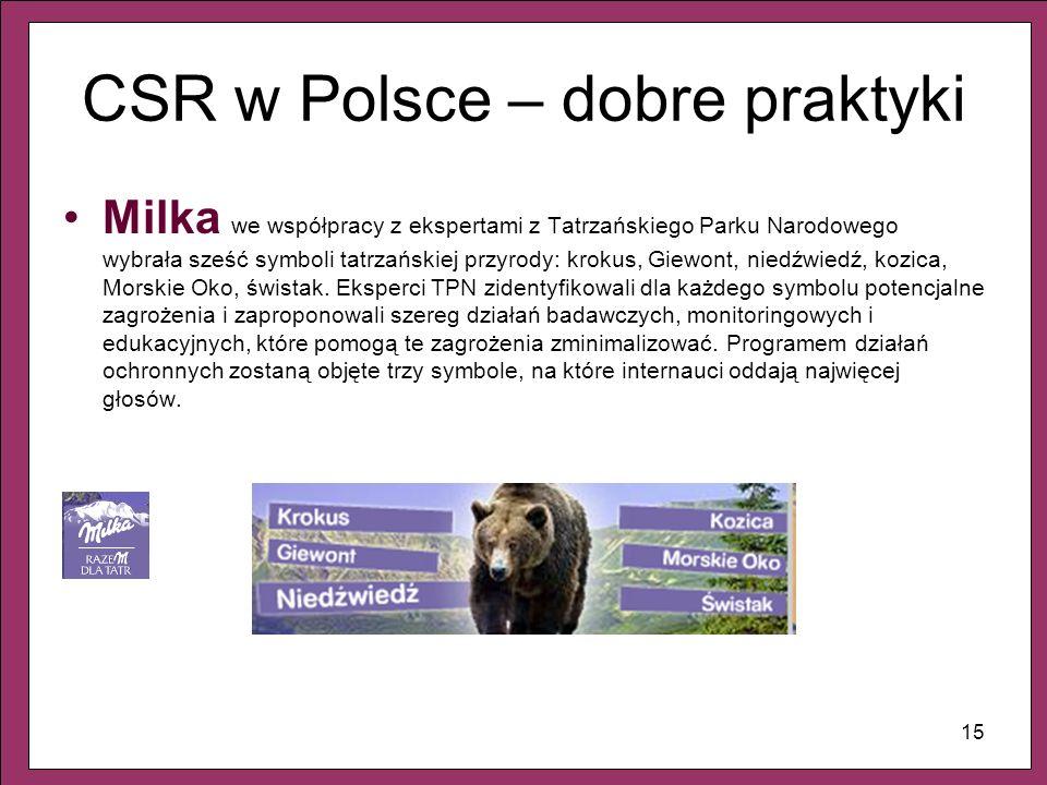 15 CSR w Polsce – dobre praktyki Milka we współpracy z ekspertami z Tatrzańskiego Parku Narodowego wybrała sześć symboli tatrzańskiej przyrody: krokus