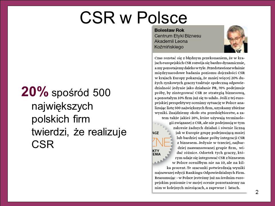 3 * Wyniki badania Menedżerowie 500/Lider CSR, przeprowadzonego na grupie kadry menedżerskiej firm znajdujących się na liście 500 największych firm w Polsce, Forum Odpowiedzialnego Biznesu, GoodBrand&Company, 2010 CSR w Polsce